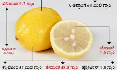lemon_benefits_kannada